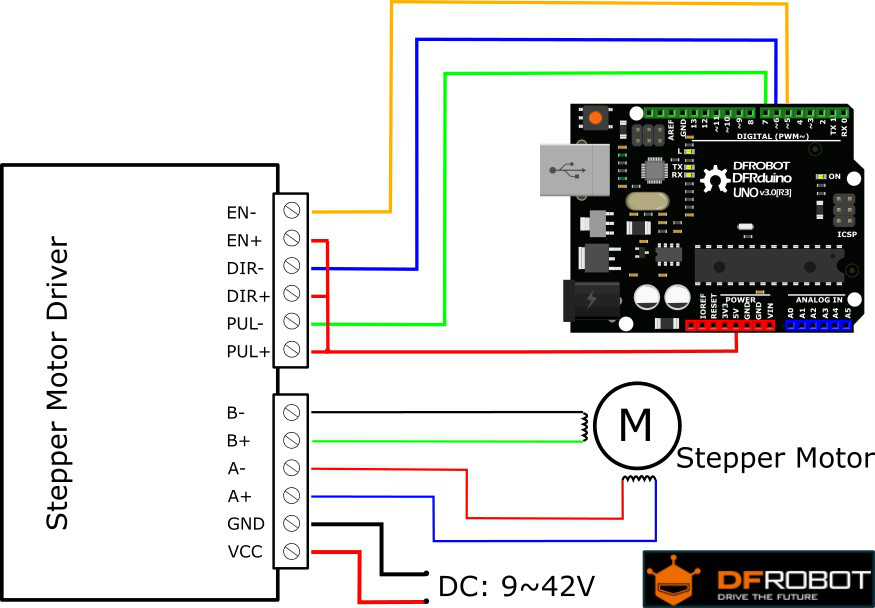 Blog Page as well Bipolar Stepper Motor Control With Arduino And An H Bridge also Fibaro Roller Shutter 2 P2140 furthermore Arduino Stepper Motor Wiring in addition 321343695020. on 4 wire dc motor wiring