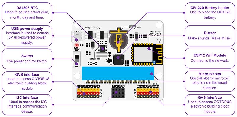 마이크로비트용 IoT 확장 보드